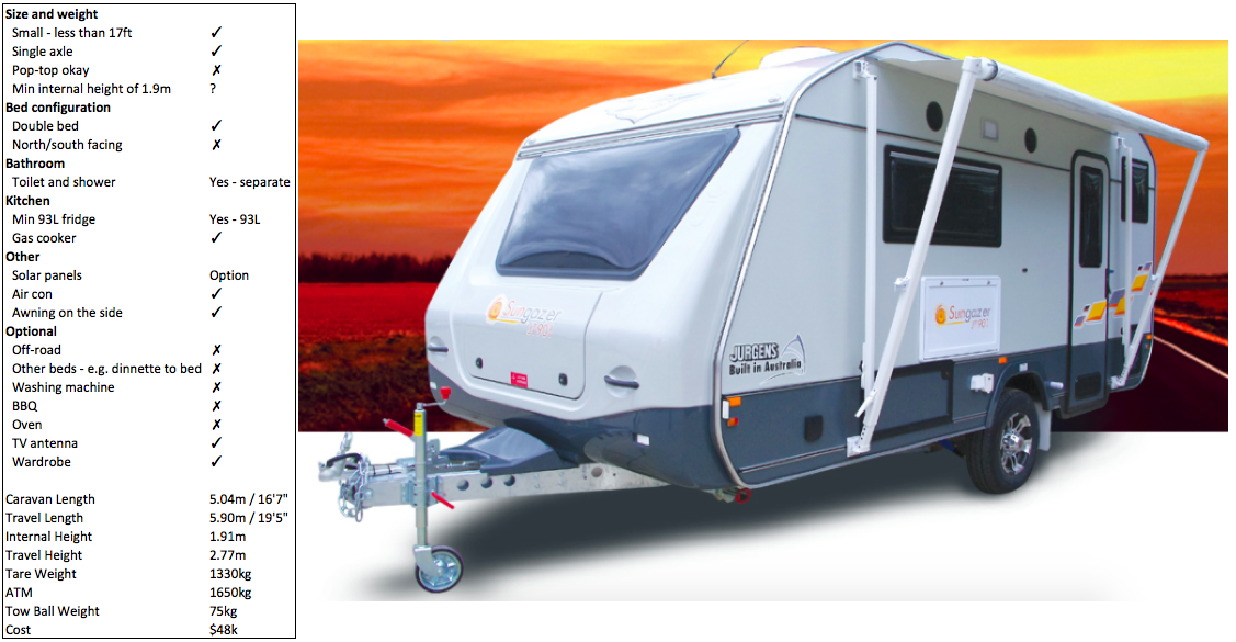 Caravans for Couples - looking for the perfect caravan for just you and your significant other? I've collated a list of the current models available in Australia that are small and light, yet have all the features that will make your trip comfortable.